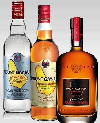Mount Gay Rum Manufacturers - Panjiva