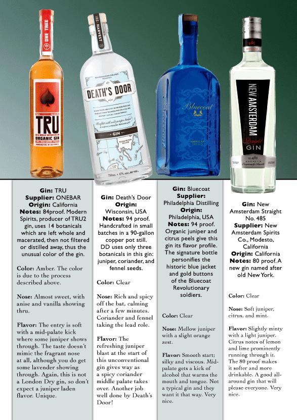 Gin / TRU / Death's Door / Bluecoat / New Amsterdam Straight