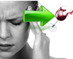 Sulfite's Headache is in Labeling