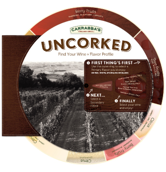 carrabba's uncorked - consumer wine wheel
