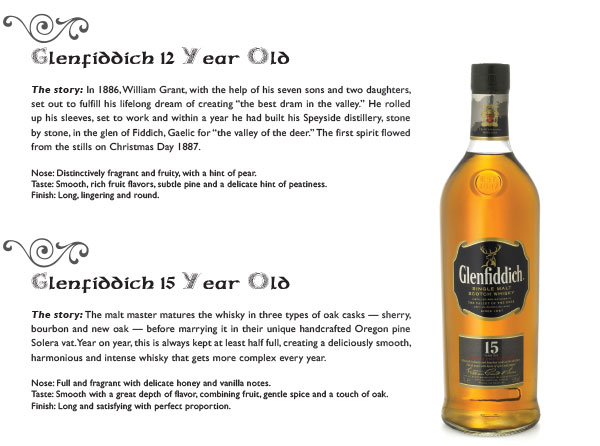 glenfiddich 12 and 15 year old