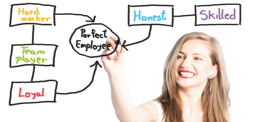 pay for performance employees